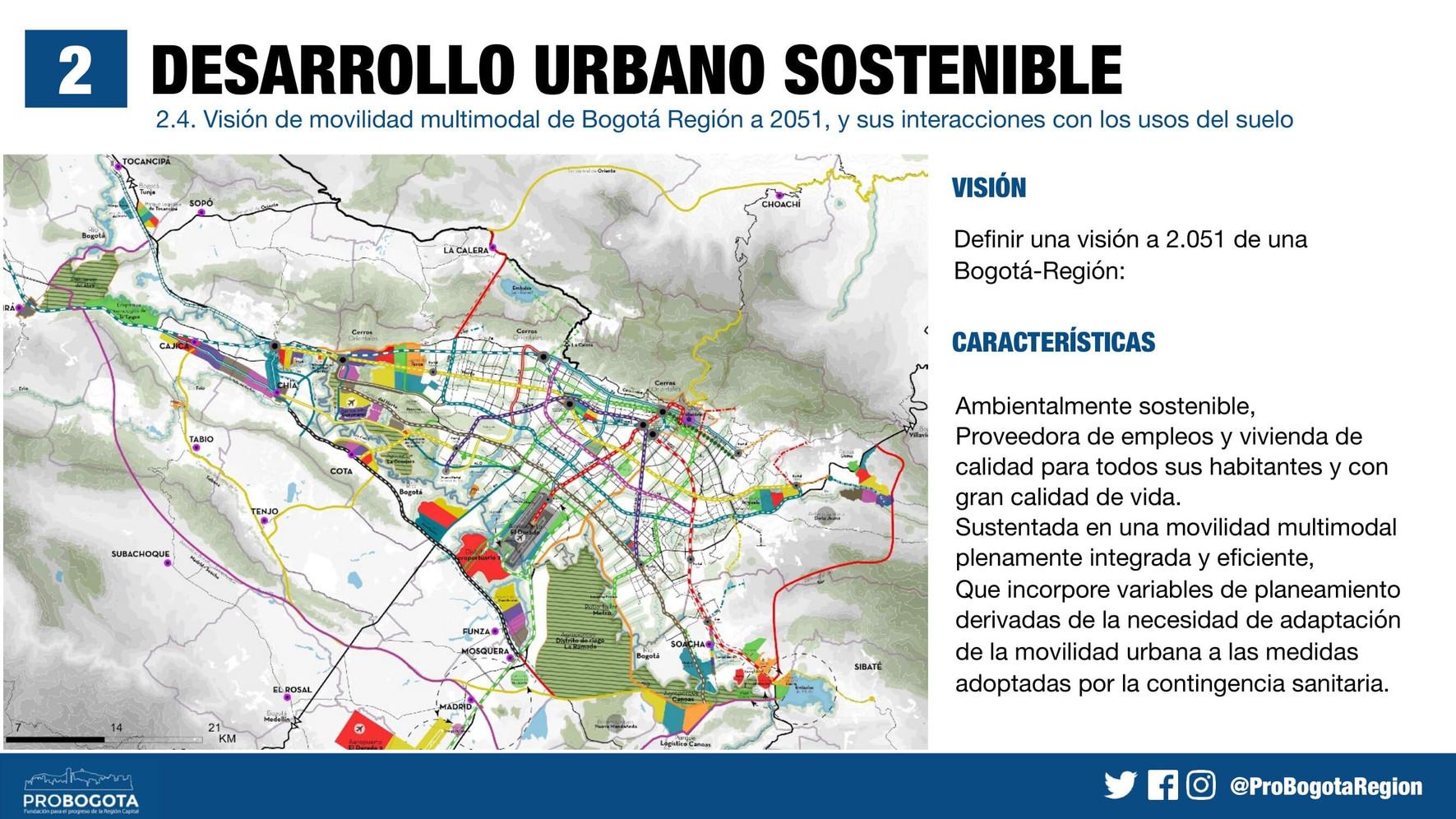 PBR - Vision Estrategica Agosto 23_0017.