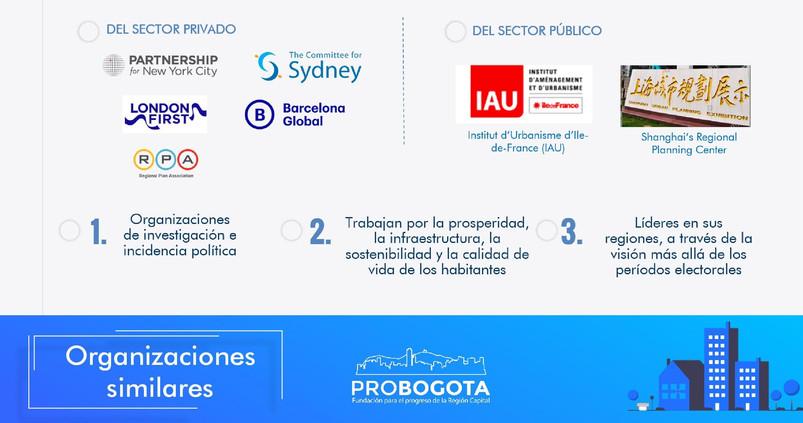 New Presentacion Proyectos Probogota 2021 c_00003.jpg