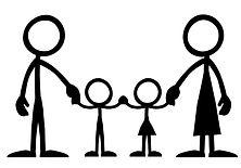 Family Sponsorship | Canda immigration