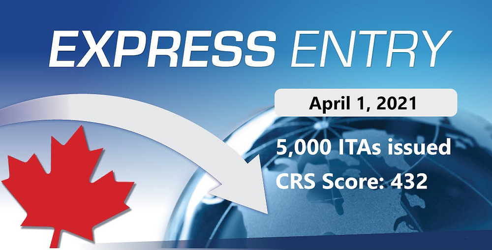 Express Entry Draw Score for April 1, 2021