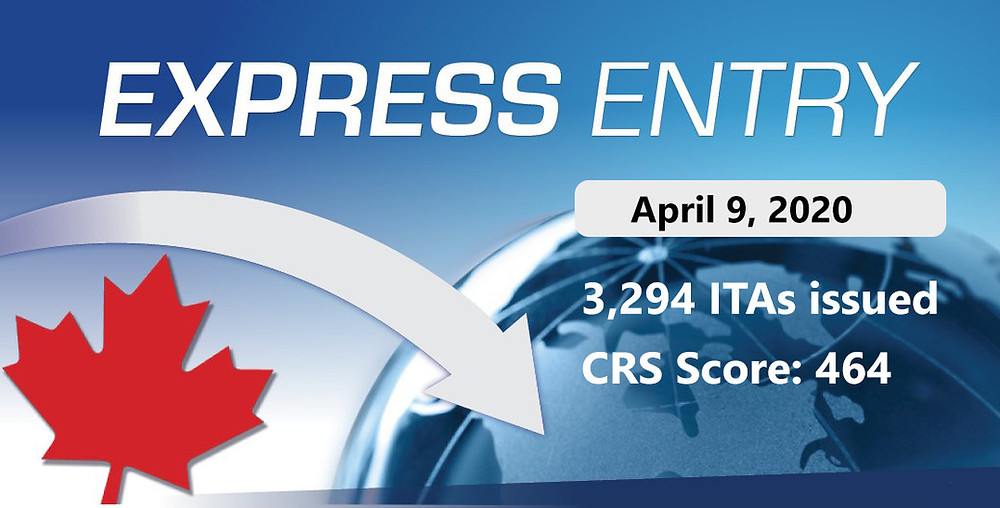Express Entry Draw Score