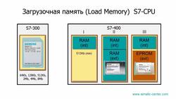 Arch_mem_CPU_6