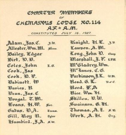 Chemainus Charter Members