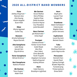 2020 Killian District Band