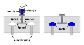 Injection_molding_diagram.svg.png