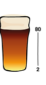 Hopera, bière, bières, bières en bouteille, microbrasserie Jonquière, microbrasserie Saguenay, microbrasserie régionale, verre de bière, bonne bière microbrasserie