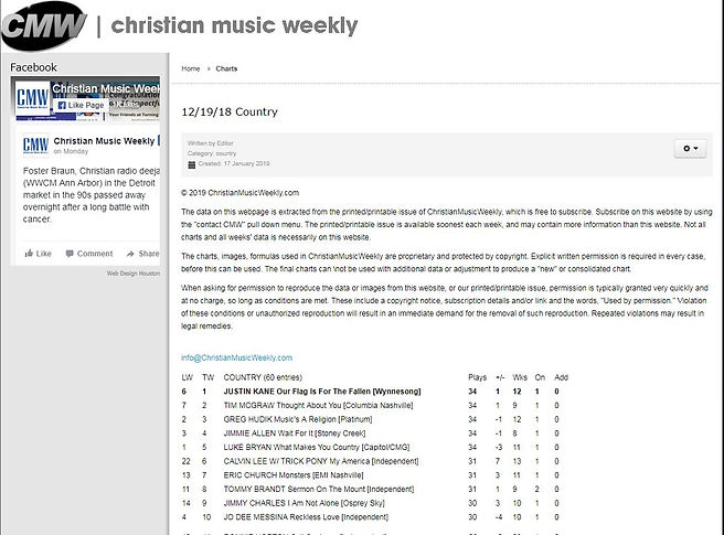 christian weekly.JPG