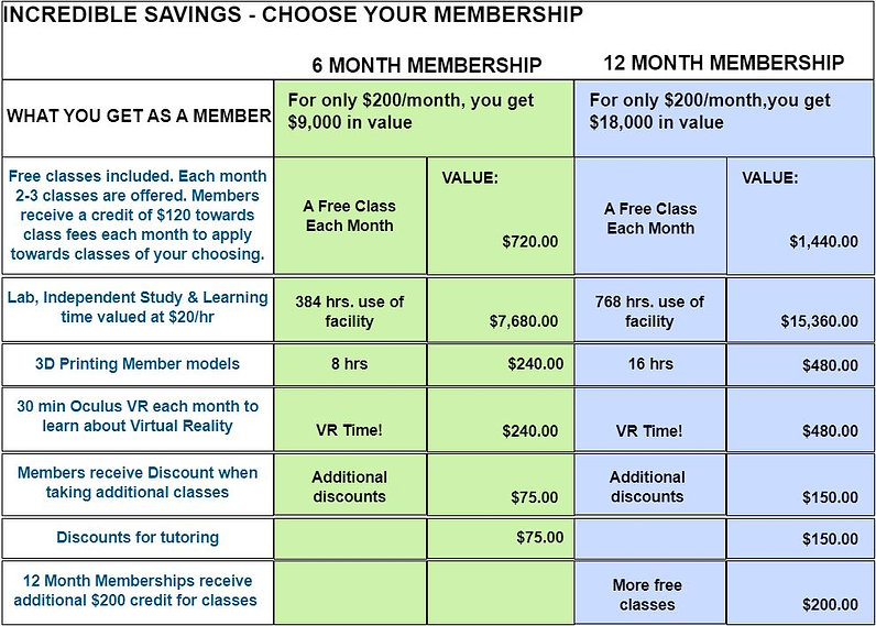 Membership benefits from website.JPG