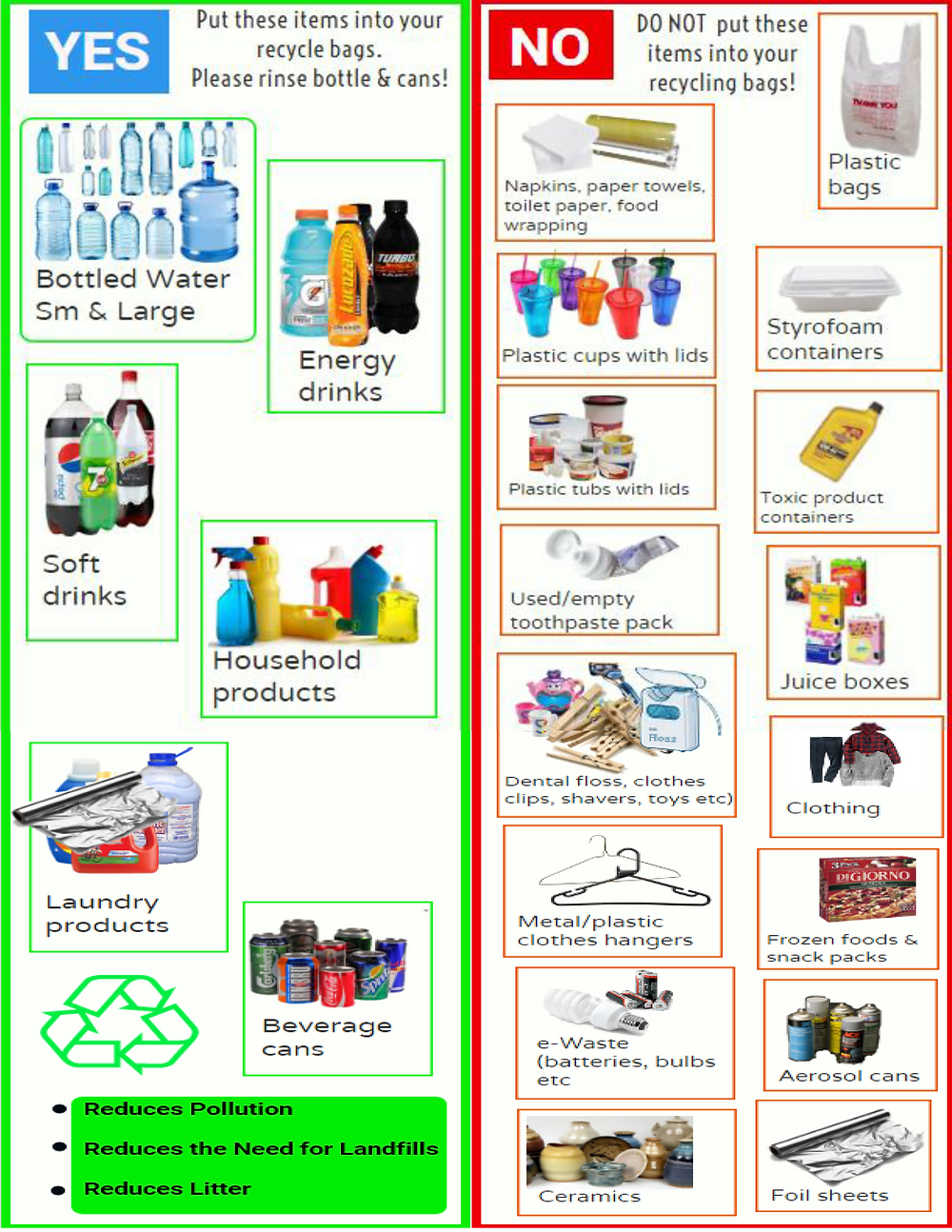 Items to recycle at your home