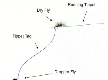 3 Dry Dropper Rigs: An Illustrated Step by Step Guide