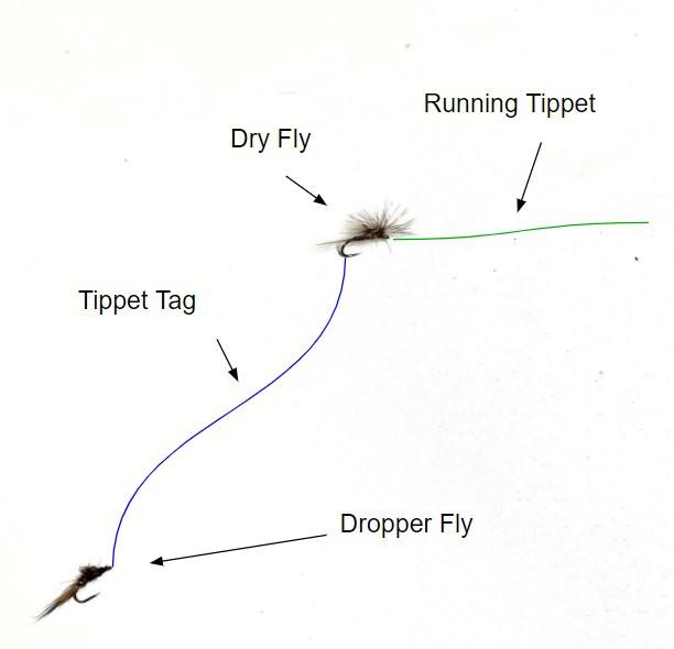 basic_dry_dropper_rig