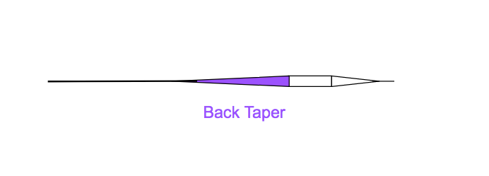 fly line narrow back taper