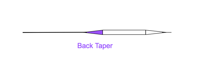 fly line short back taper section