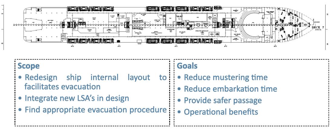 Goals and Scope of Pilot Scenarios and Testing