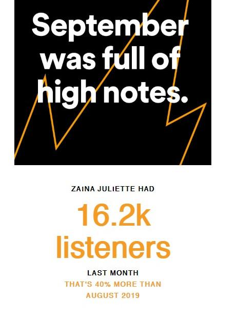 Spotify Aug.jpg