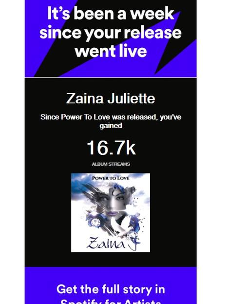 Spotify Power week 1.jpg
