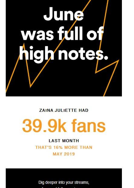 Spotify fans May.jpg