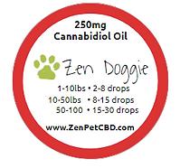 zendoggie-250_30.png