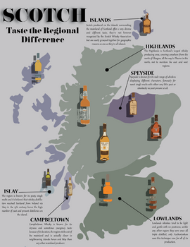 Regions of Scotch Poster