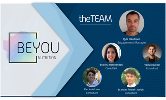 BeYou Nutrition Team