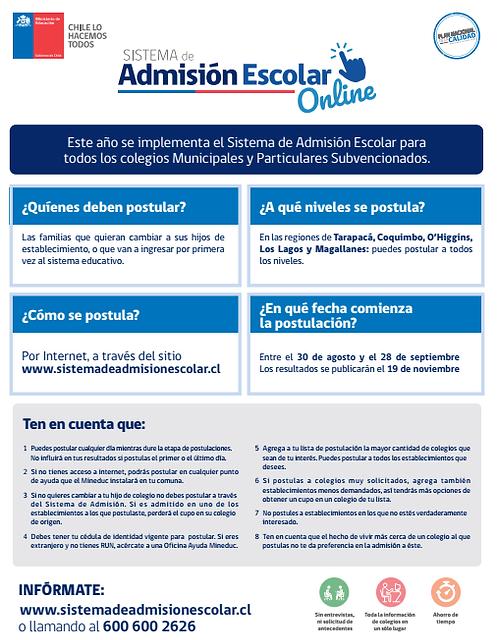sistema de admision.png