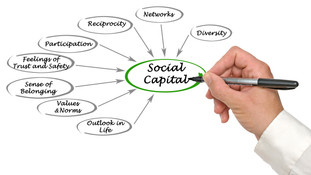 Metaphorical Slippage of Social Capital