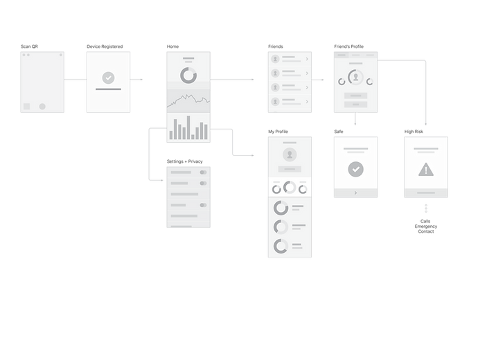 Synchro Information Architecture-02.png