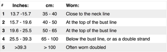 Necklace size information on Pia Hallastrom Fine Jewellery