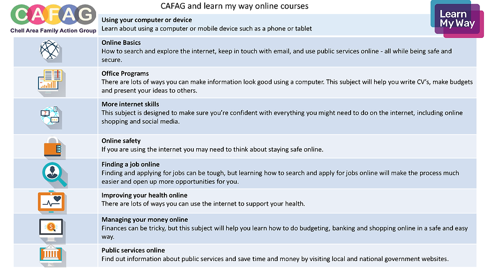 CAFAG AND LEARN MYWAY_Page_2.png