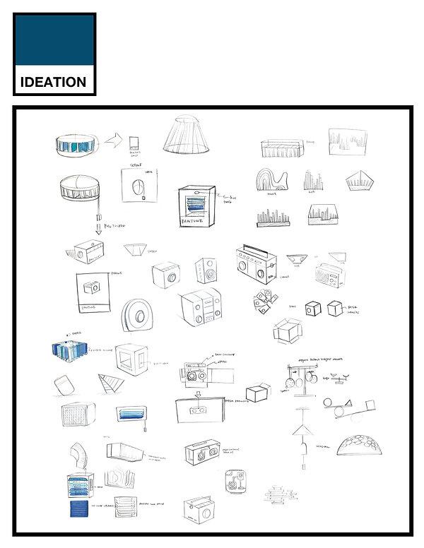 ideation.jpg