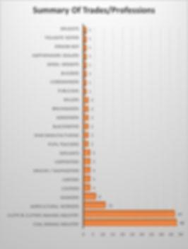 1861 Census Professions.jpg