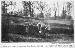 Lount Clay Pit