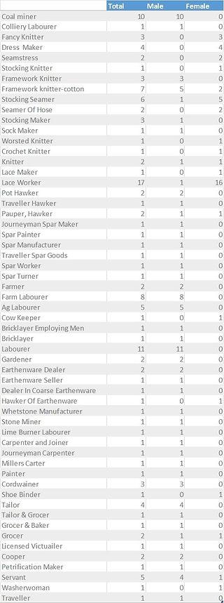 1851 Census Figures.jpg