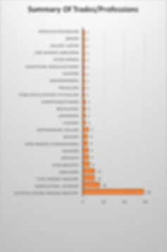 1851 Census Professions.jpg