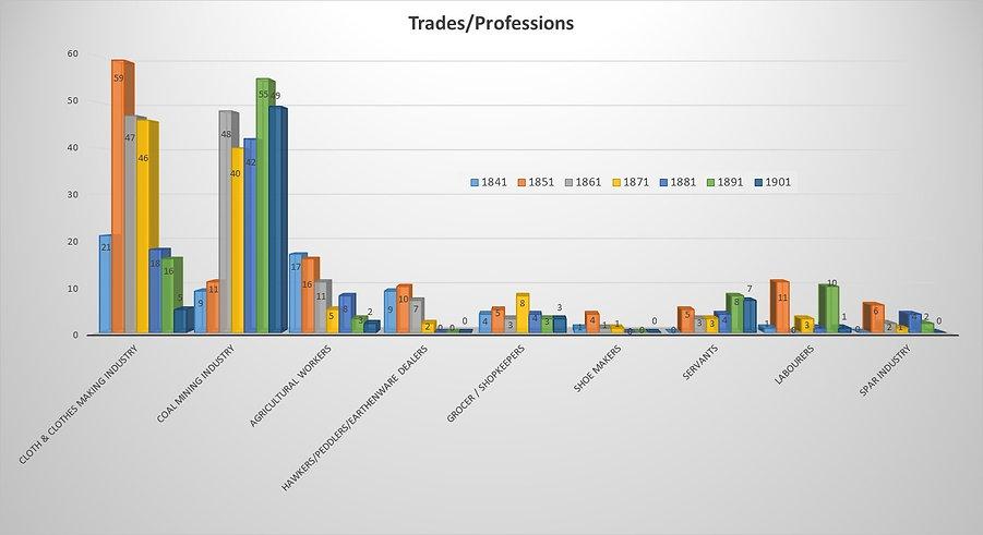 Summary Trades Numbers.jpg