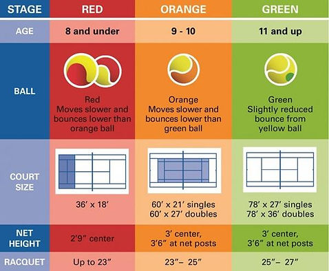 Chart_for_Gear_Page-690x569_grande.jpg