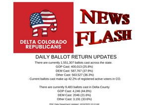 Colorado Daily Ballot Returns Updates