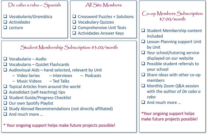 SFTLOT - Data Sheet.jpg