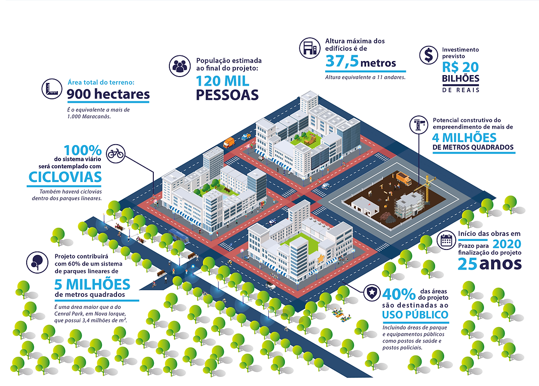 infografico_urbita_web.png