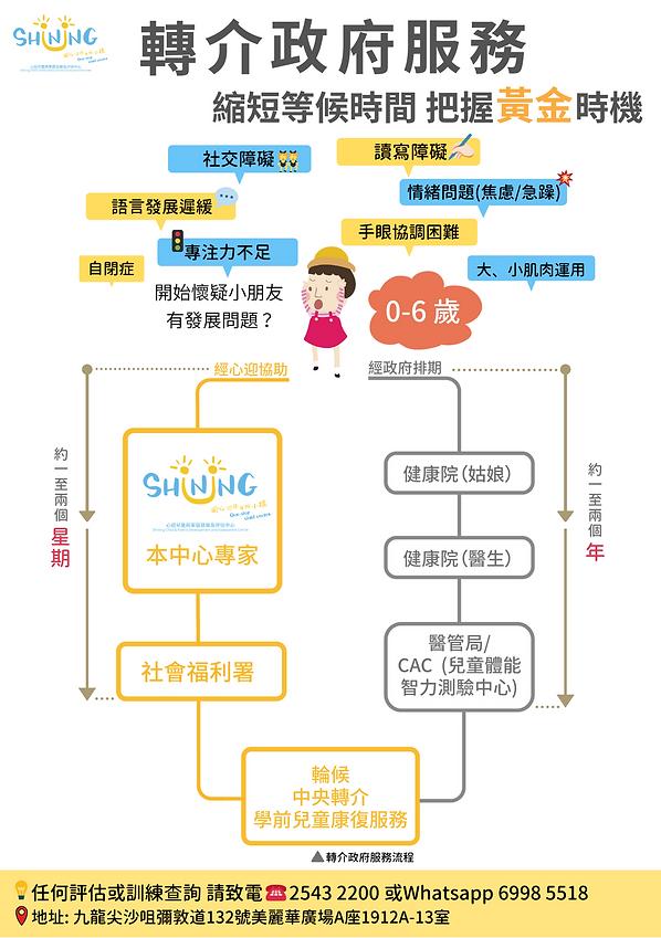 A5社福圖 (3).png
