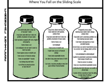 Sliding Scale and Fulfilling Business