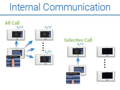 JP-Series-Video-Intercom-with-Room-to-Ro