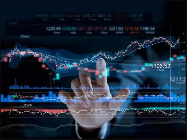 Stock Market Combo