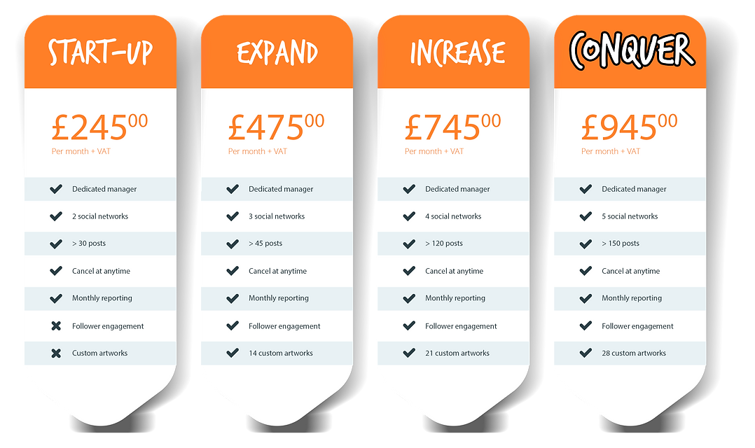 Social Media Management Price Comparison