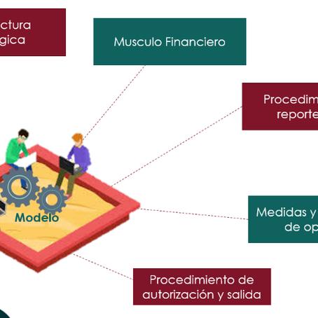 SANDBOX regulatorio/ Mecanismo para hacerse FINTECH