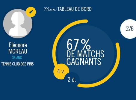 フランステニス協会会員個人ページ