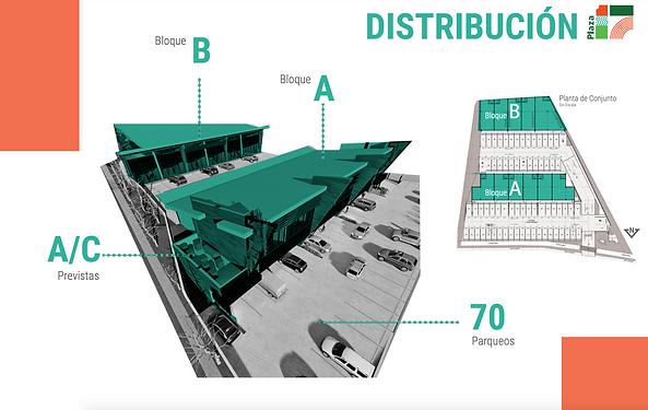 locales distribucion.png