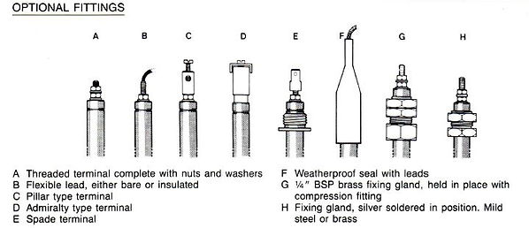 Rod Element Terminations