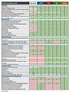 Polarion Feature Matrix