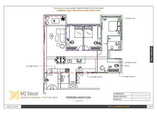 The Importance Of Early Planning For Interior Designing and Renovation